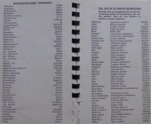 Beispiele für Zahlencodes